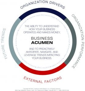 EN_10B_BusinessAcumen_Model